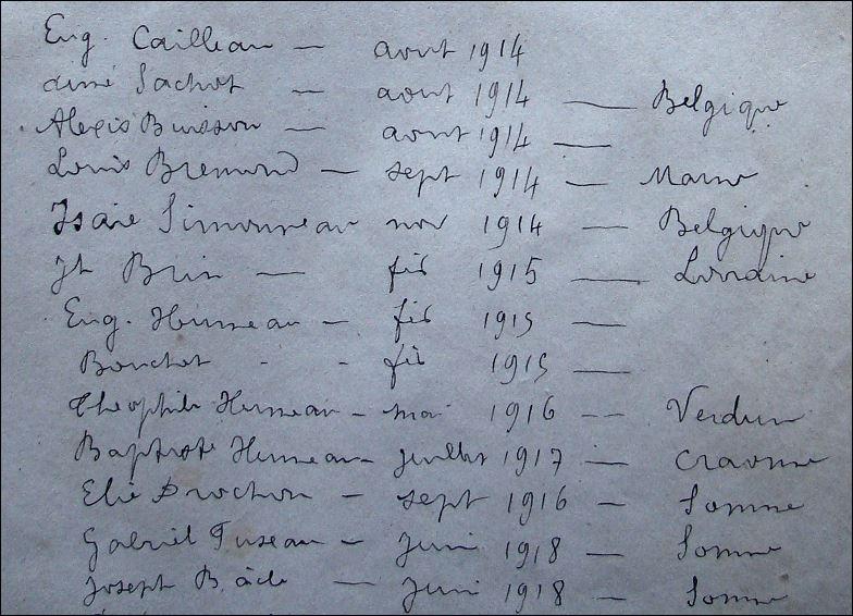liste des prisonniers